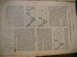 A cikk a Magyar feltaláló helikopter gépének működését ismerteti. Olyan volt olvasni,mint 1 időutazás a régi múltba.(korábban,az átkosban repülőgépgyárban, dolgoztam. Pólsa. Kallisz. Lotnyica a gyár neve)